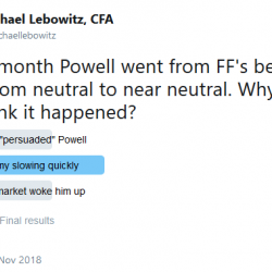 What Caused Chairman Powell To Flinch
