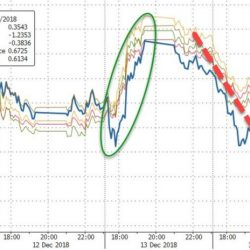 Meltdown: Traders Tremble As Trump, Trade & Talc Trigger Turmoil