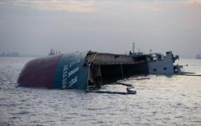 Global Economy Flashes Red As China Shipping Rates Collapse