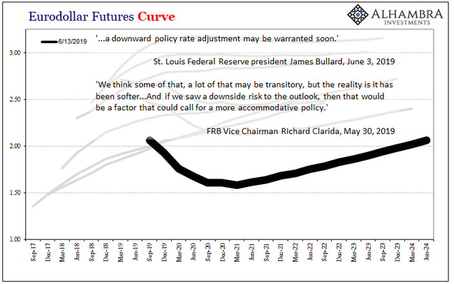 Curve Sanity (Not What Most People Want To Hear Or See)