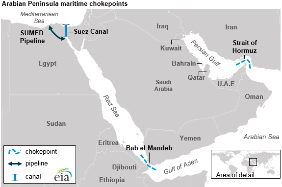 China Will Soon Be Able To Close Off The Straits Of Hormuz And The Red Sea