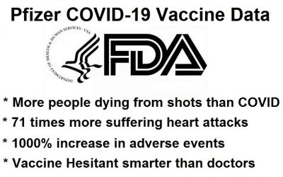 FDA Allows Whistleblower Testimony that COVID-19 Vaccines Are Killing and Harming People!