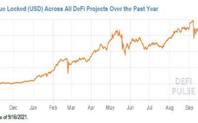 JPMorgan: DeFi Adoption By Institutional Investors Surges